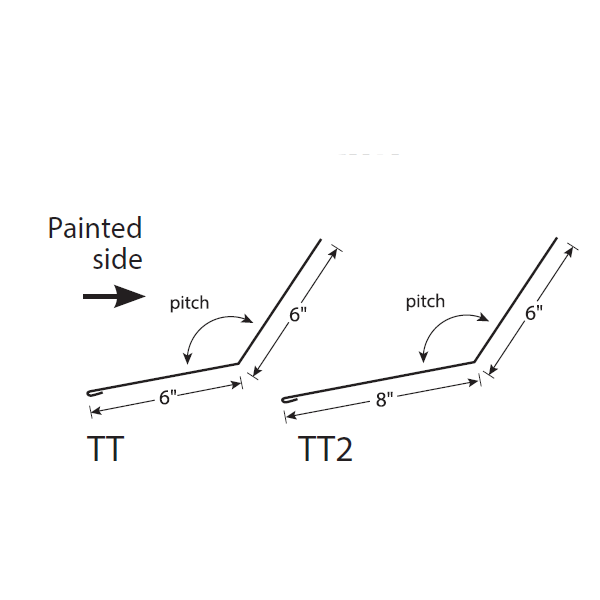 R-Panel Transition Trim